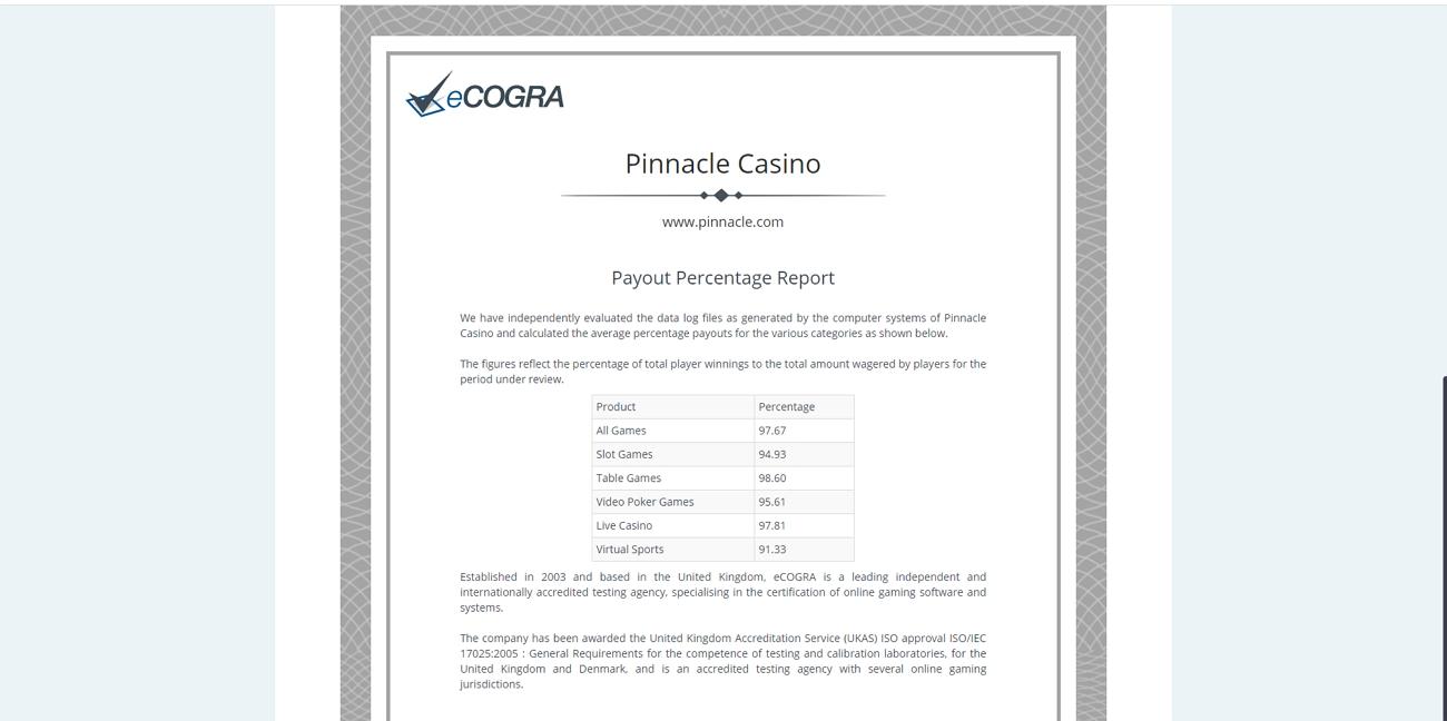 Pinnacle payout statistics