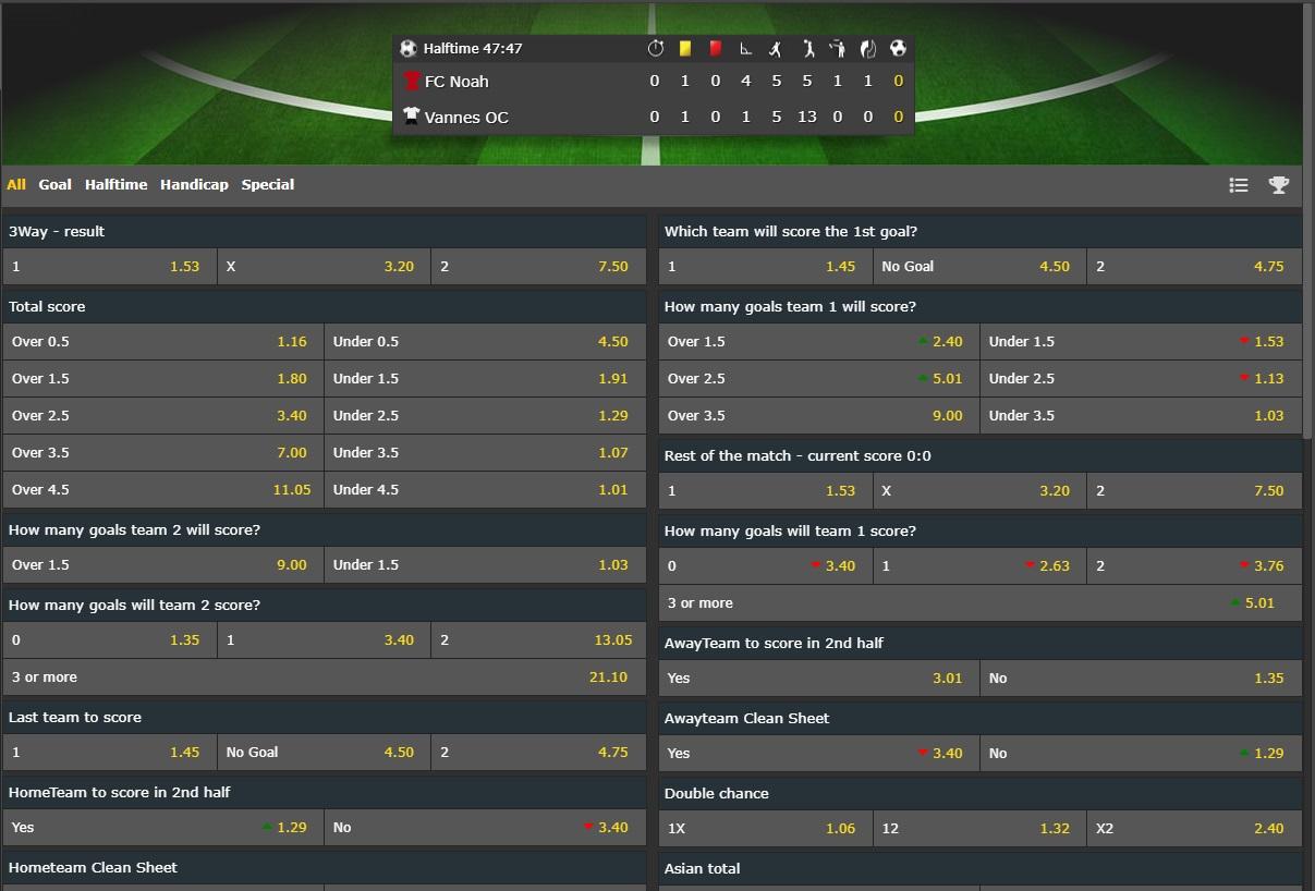 Goalbet odds