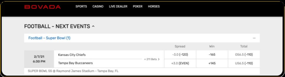 NFL Betting Line Bovada