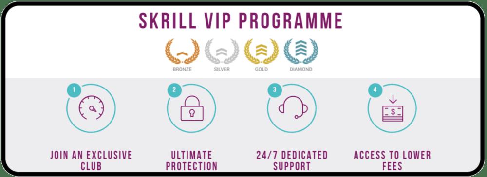 SKRILL VIP program